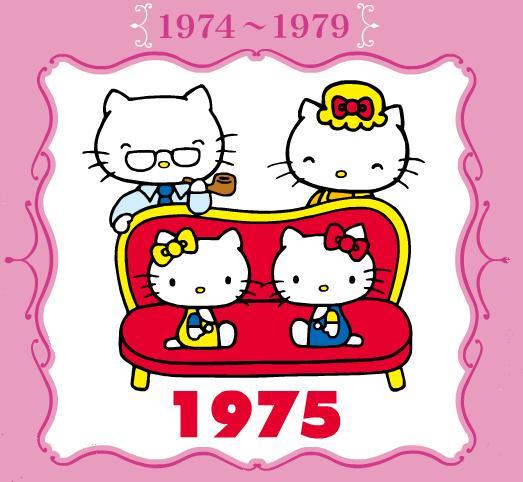 Hello Kitty Blog