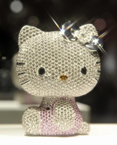 Megapost Hello Kitty